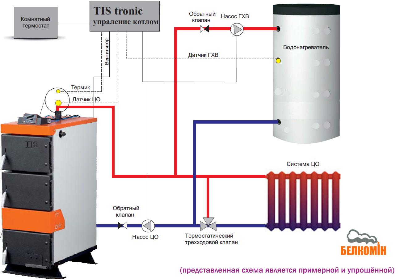 Схема подключения монтажа котла ТИС