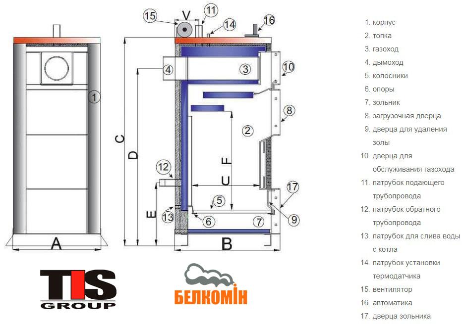 Схема устройства котла Тис