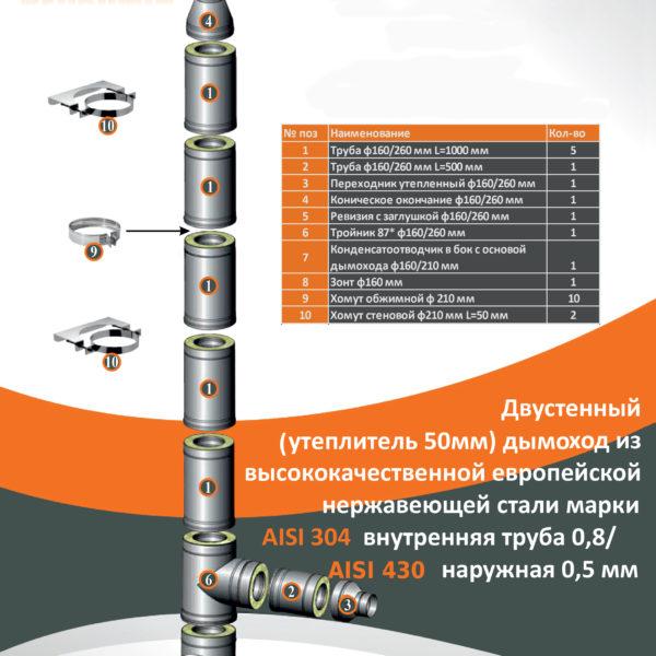 Комплект утепленного дымохода PRO PLUS D220/320 мм (5 метров) AISI 304-0,8мм / 430-0,5мм с монтажной площадкой - купить в Москве по цене производителя