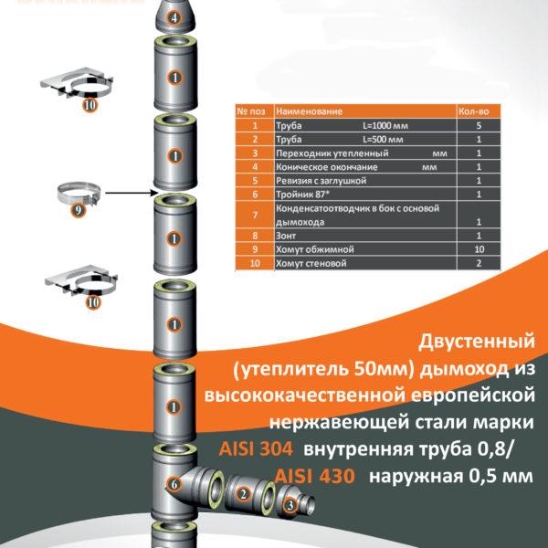 Комплект утепленного дымохода PRO PLUS D150/250 мм (5 метров) AISI 304-0,8 мм / 430-0,5 мм с монтажной площадкой - купить в Москве по цене производителя